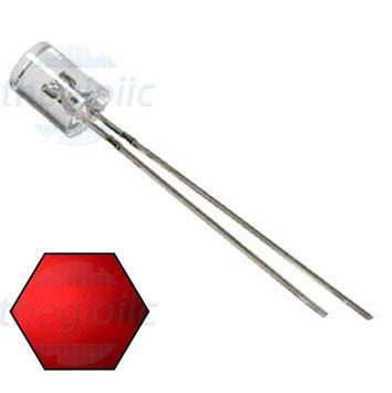 LED Đỏ 5mm Đầu Bằng
