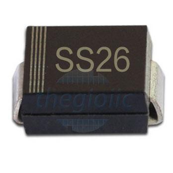SS26 SMB