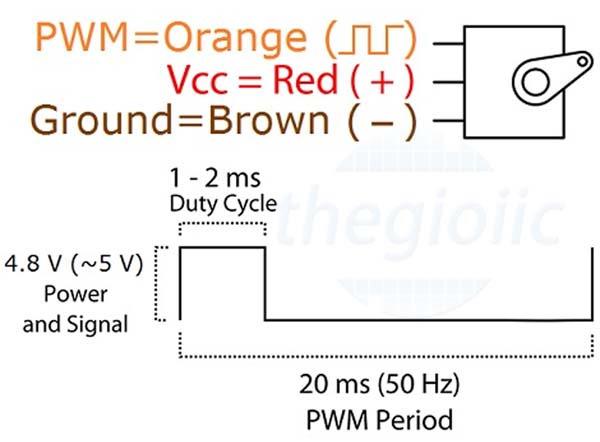 Cách sử dụng động cơ Servo SG90