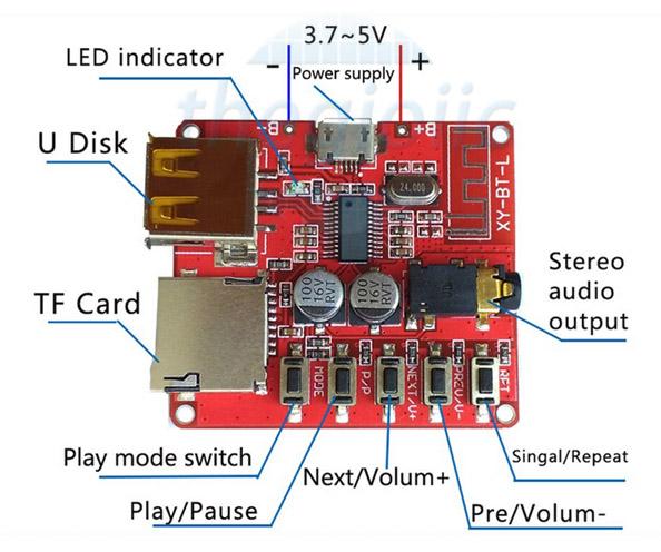 BLE4.1 Mạch Phát Âm Thanh Từ Thẻ Nhớ Bằng Bluetooth